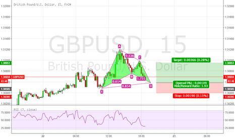 GBPUSD: https://uk.tradingview.com/x/CKomOS9o/