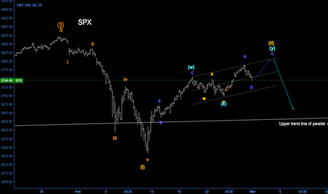 SPX: My wave count for SPX