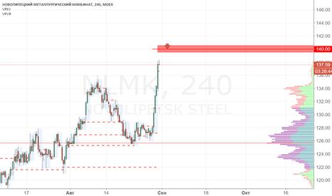 NLMK: НЛМК продажа 140.00