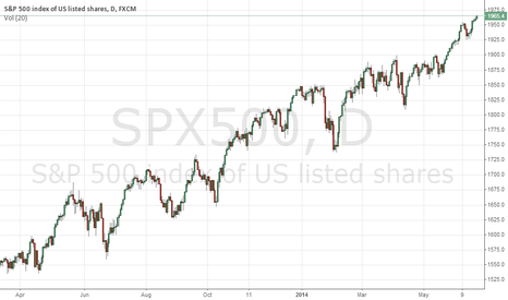 SPX500: THIS IS UNBELIEVABLE!!! S&P 500'S NEXT TARGET IS 2400!