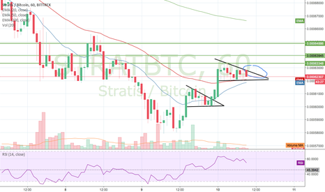 STRATBTC: Your Daily 7-10% Profit... Cash Is King