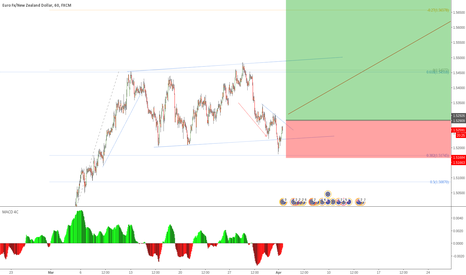 EURNZD: EURNZD: Looking for Buy