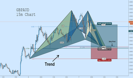GBPAUD: Long GBPAUD: TCT, Gartley + Bat + Alt. Bat + Butterfly