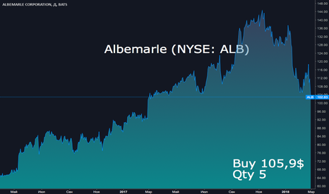 ALB: Усреднение позиции по Albemarle