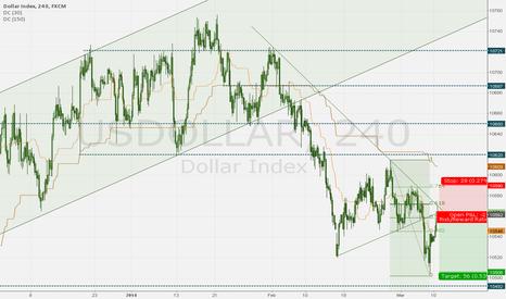 USDOLLAR: Dolalr Index - short term sell
