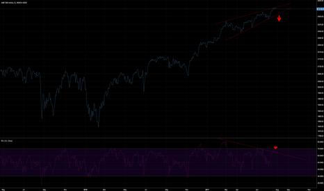 SPX: Bearish Descending Wedge S&P 500.