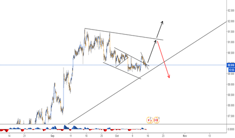 CADJPY: BUY SET UP IN CAD JPY - 1H CHART