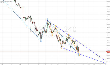 EURUSD: Still SHORT - Ending Diagonal Triangle (Wave 5)