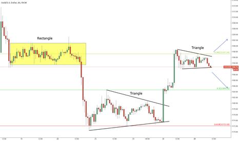 XAUUSD: Gold: Triangle Break Imminent