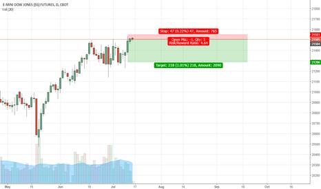 YM1!: Dow Jones short