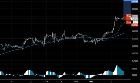 GBPCAD: Торговый сигнал Profitable Day: Buy Stop GBPCAD