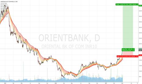 ORIENTBANK: Long !