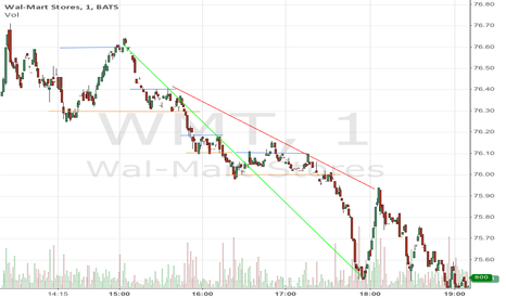 WMT: Thoughts on WMT
