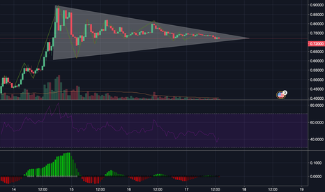 XRPUSD: Looks like Pennant, brakeout part 2 incomming? (Ripple, xrp)
