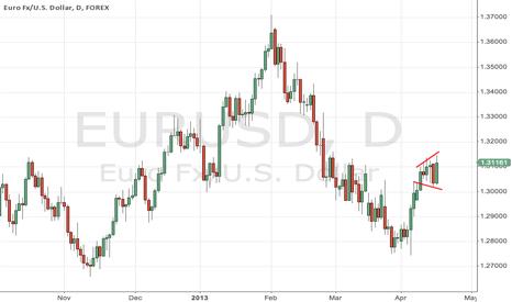 EURUSD: Euro uncertainty