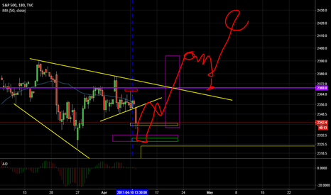 SPX: Long to May