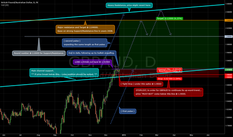 GBPAUD: Long setup base on trend continuation...