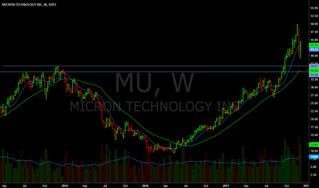 MU: Beast