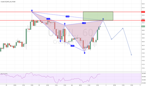 USOIL: Entry point  49.52