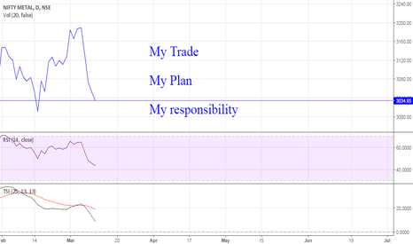 CNXMETAL: Always follow your trading plan!