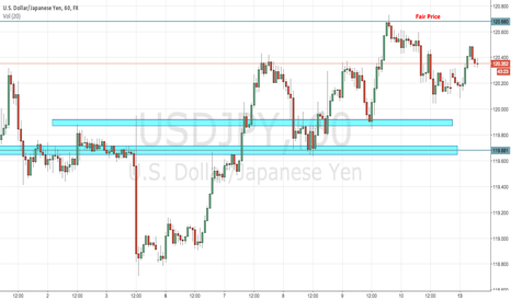 USDJPY: Strong Dollar Anticipated