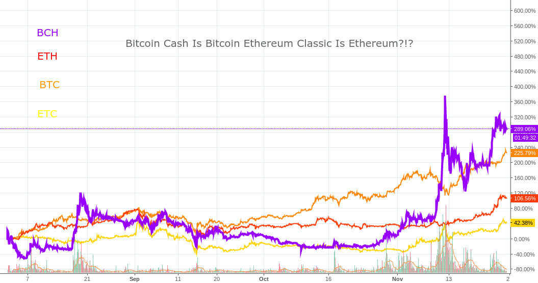 adex cryptocurrency price