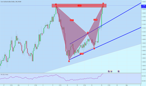 EURAUD: new try