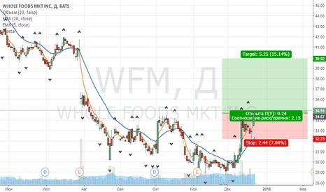 WFM: Покупка сети супермаркетов натуральных продуктов Whole Food