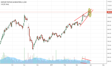 CENTURYTEX: century textiles showing signs of fatigue at higher levels