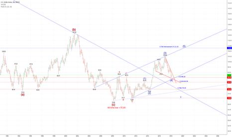 DXY: DXY= Dollar still looking bullish over the longer-term