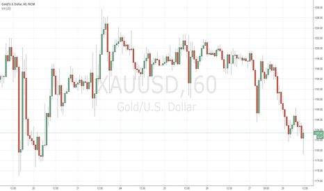 XAUUSD: Will gold continue to rise next year?