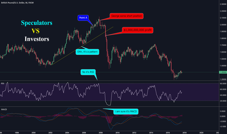 GBPUSD: How forex really work vs how a speculator think it is working