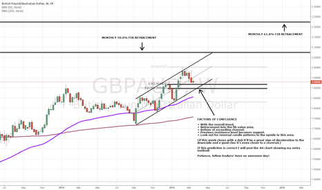 GBPAUD: LONG Opportunity Coming up on GBPAUD!