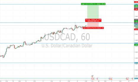 USDCAD: CAD CPI