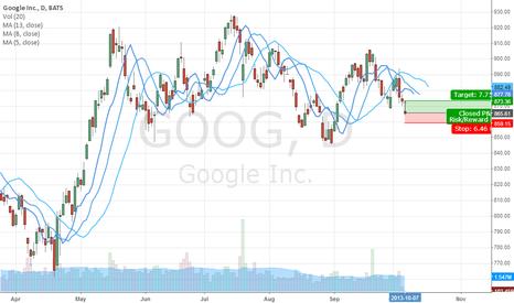 GOOG: google
