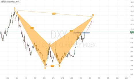 "DXY: Trump will make ""US dollars"" great again?"