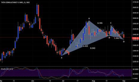 TCS: TCS Daily Chart - Harmonic Pattern Analysis