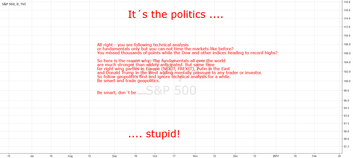 It´s The Politics. Stop Following Technical Analysis ...