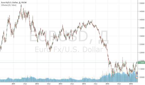 EURUSD: Форекс-прогноз на 11-15 апреля 2016г.