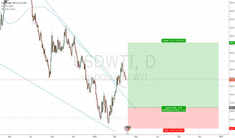 USDWTI: WTI will reach the 44.00-46.00 area by the end of 2016
