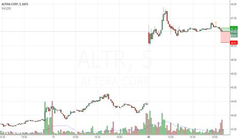 ALTR: Short $ALTR
