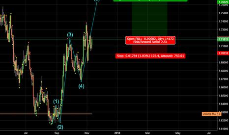 GBPAUD: GBPAUD in ascending trend