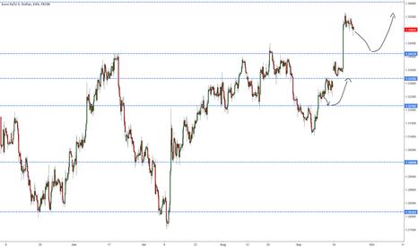 EURUSD: Yet another bullish looking EUR chart