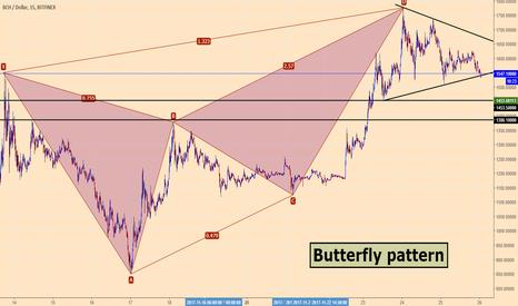 BCHUSD: Buttefly pattern