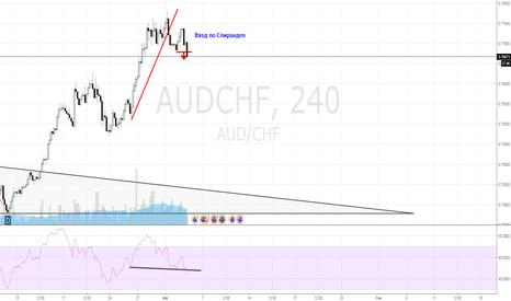 AUDCHF: Вход в рынок по правилу Спирандео