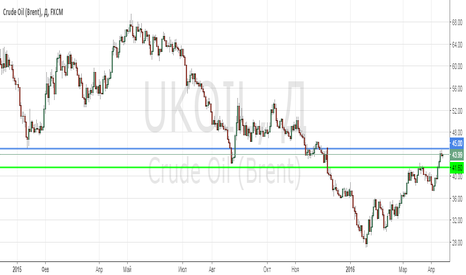 UKOIL: Коррекция цены BRENT после информационных вбросов