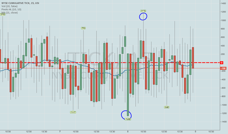 TICK: EMBRACE THE TICK-- SCALPING EXHAUSTION IN /ES