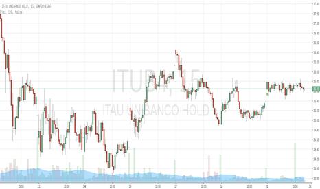 ITUB4: ITUB4
