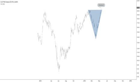 GREK: G-X FTSE Greece 20