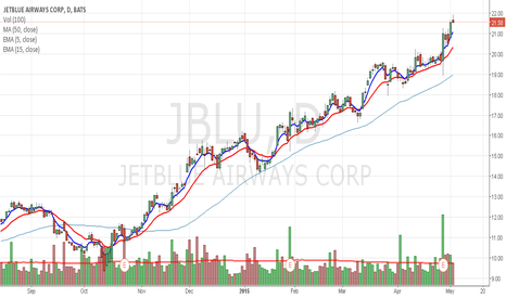 Jblu stock options